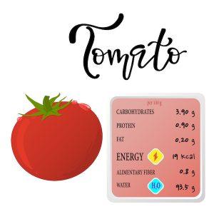 """bienfaits pour la santé des nutriments à la tomate """"width ="""" 487 """"height ="""" 487 """"srcset ="""" https://naturallysavvy.com/wp-content/uploads/2019/04/Health-Benefits-of-Tomatoes-300x300.jpg 300w, https://naturallysavvy.com/wp-content/uploads/2019/04/Health-Benefits-of-Tomatoes-150x150.jpg 150w, https://naturallysavvy.com/wp-content/uploads/2019/04/Health Avantages de Tomatoes.jpg 600w """"tailles ="""" (largeur maximale: 487px) 100vw, 487px"""