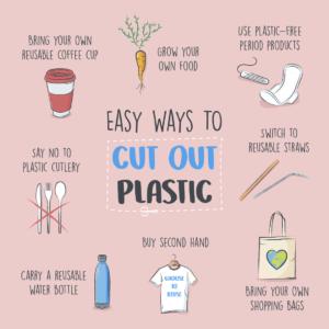 Conseils pour éviter le plastique pendant un mois… et plus longtemps